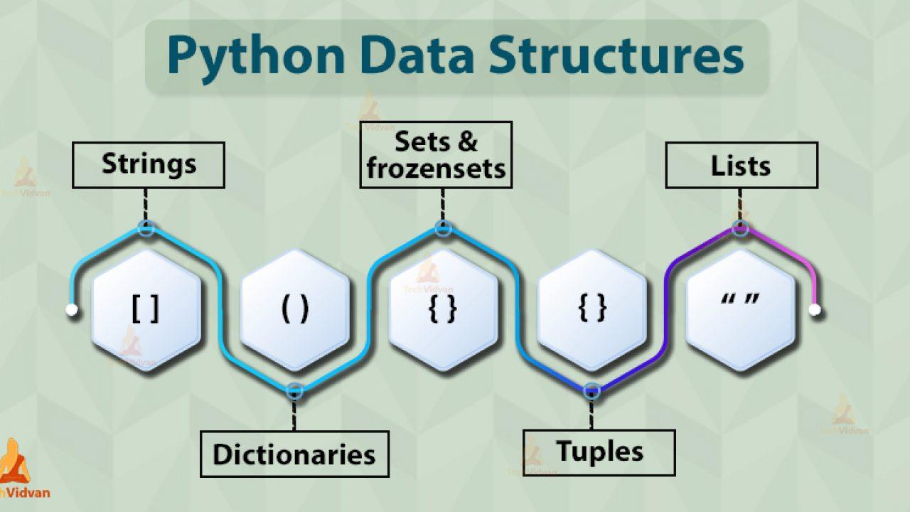 python data structure